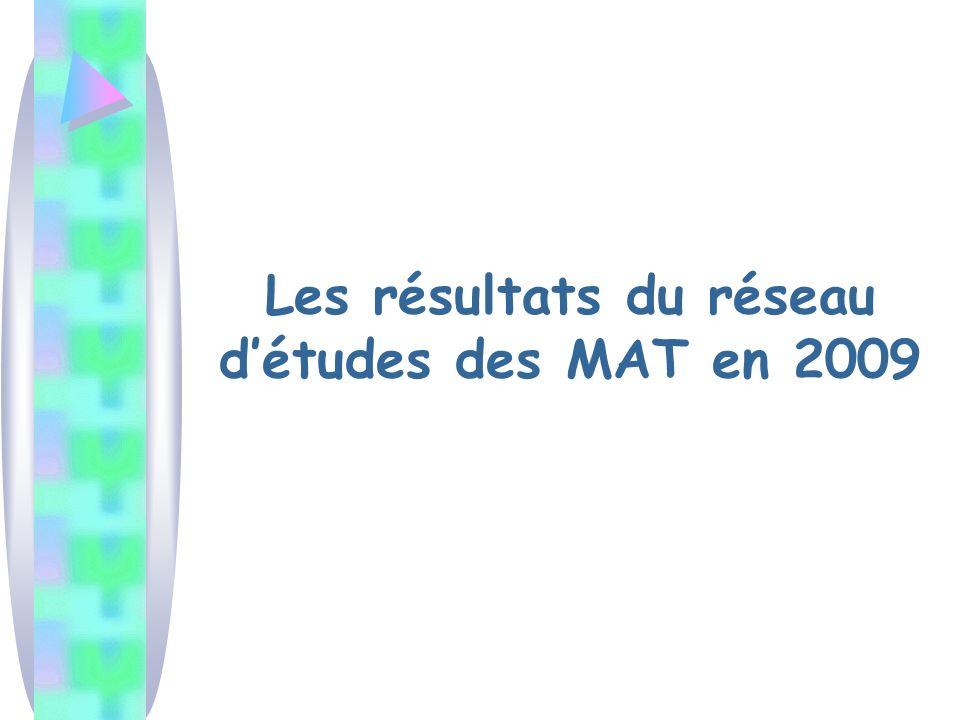 Les résultats du réseau d'études des MAT en 2009