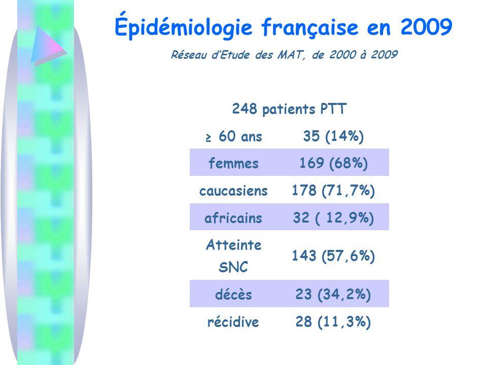 Épidémiologie française en 2009 Réseau d'Etude des MAT, de 2000 à 2009