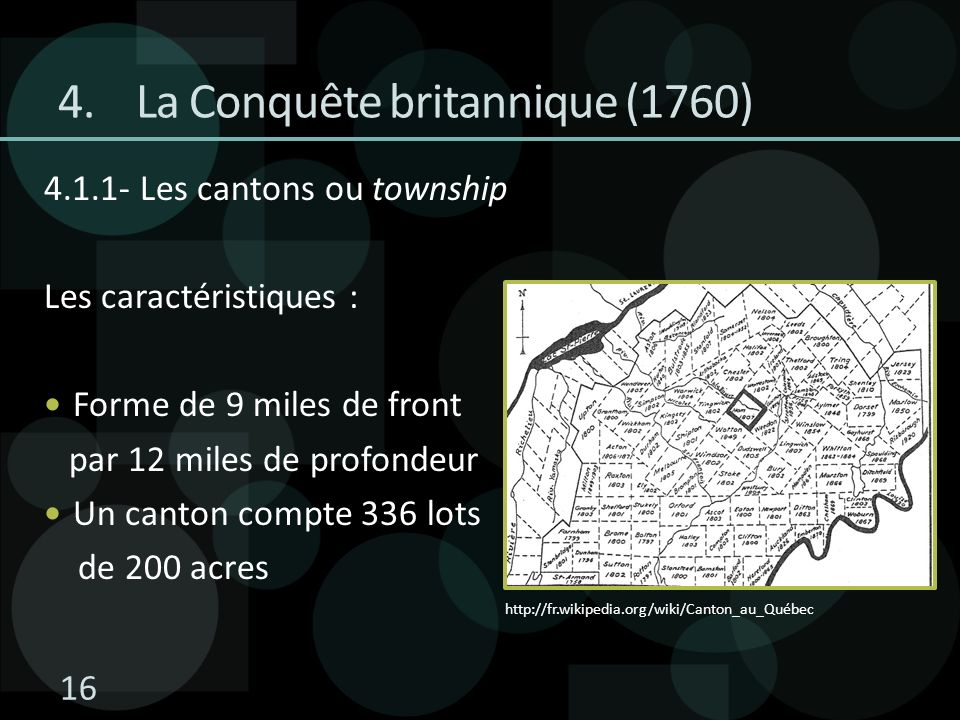La Conquête britannique (1760)