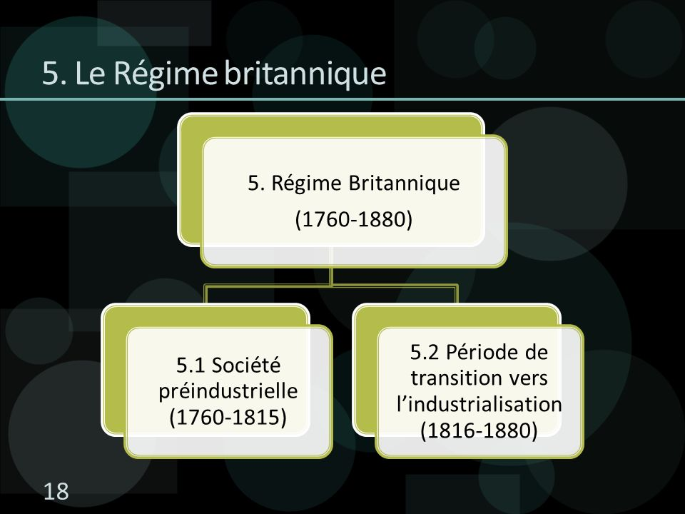 5. Le Régime britannique 5. Régime Britannique (1760-1880)