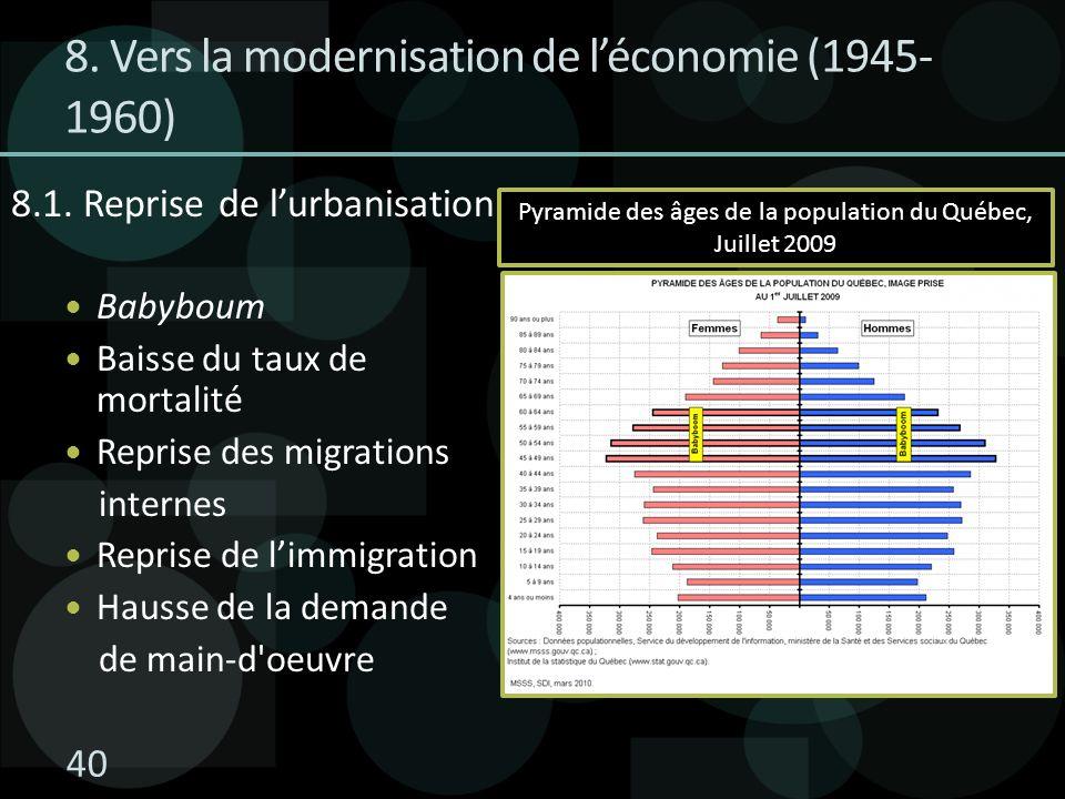 8. Vers la modernisation de l'économie (1945-1960)