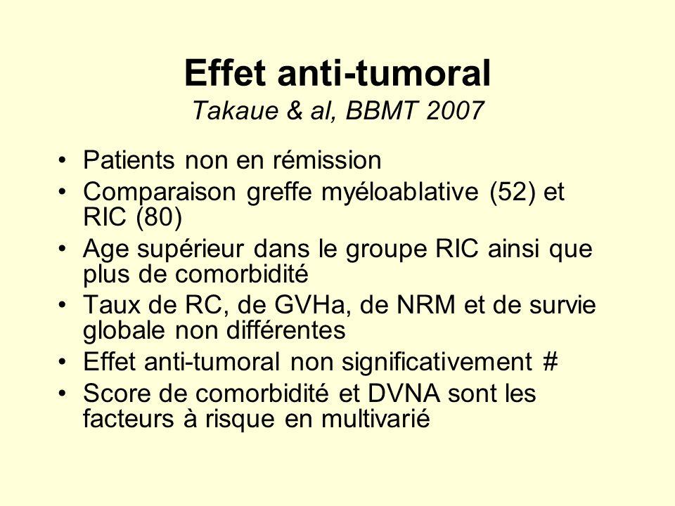 Effet anti-tumoral Takaue & al, BBMT 2007