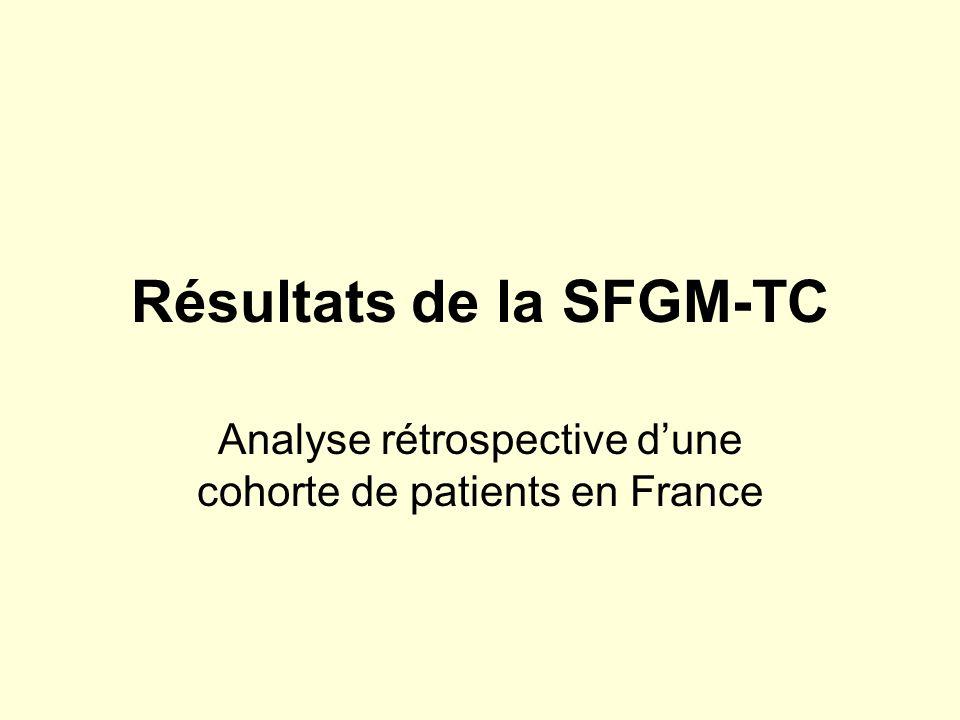 Résultats de la SFGM-TC