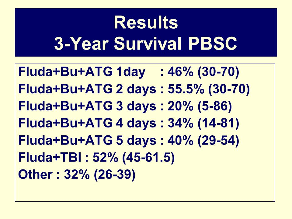 Results 3-Year Survival PBSC