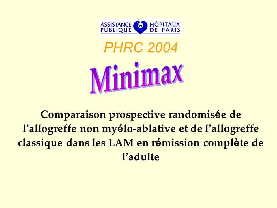 PHRC 2004 Minimax Comparaison prospective randomisée de