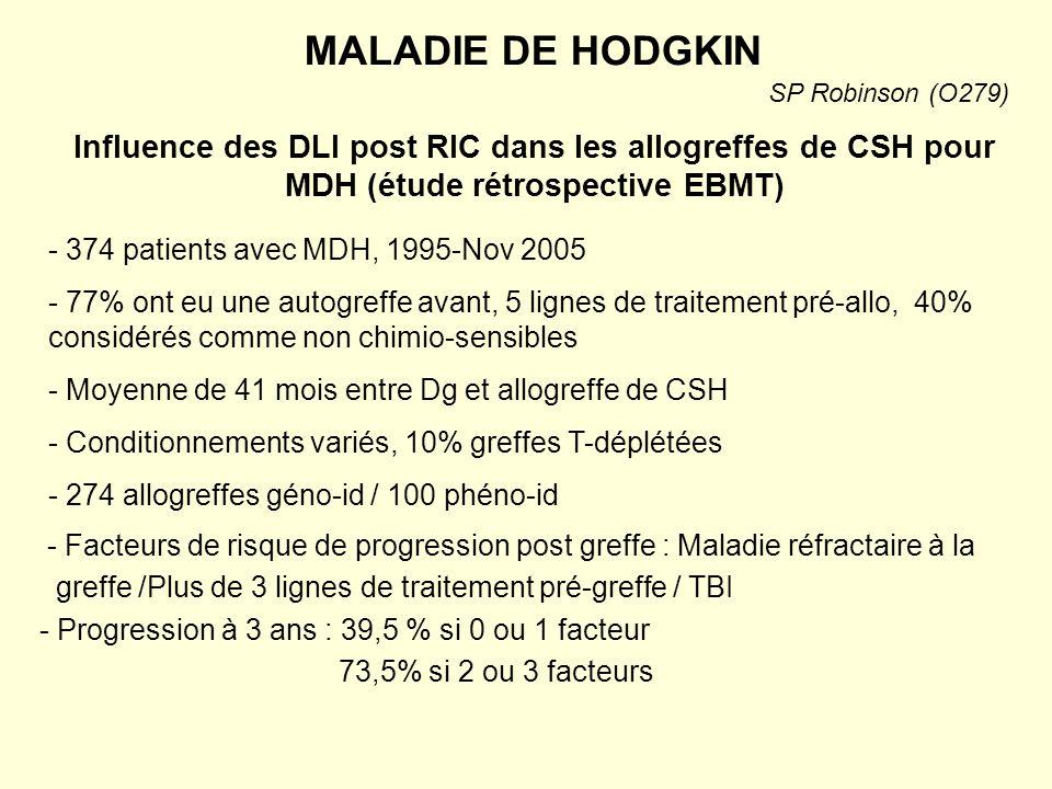 MALADIE DE HODGKIN SP Robinson (O279) Influence des DLI post RIC dans les allogreffes de CSH pour MDH (étude rétrospective EBMT)