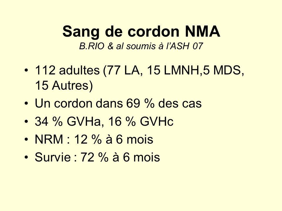 Sang de cordon NMA B.RIO & al soumis à l'ASH 07