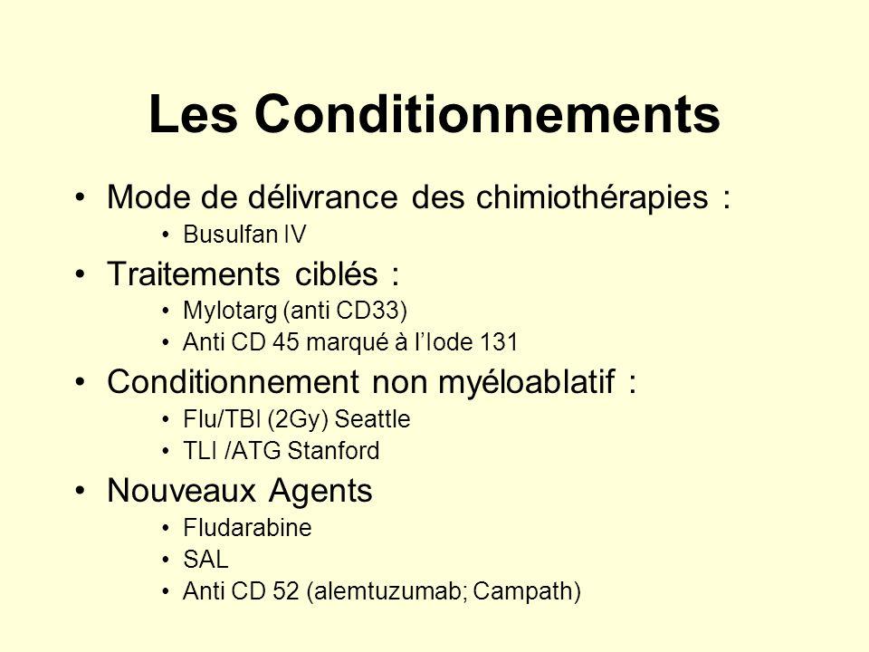Les Conditionnements Mode de délivrance des chimiothérapies :