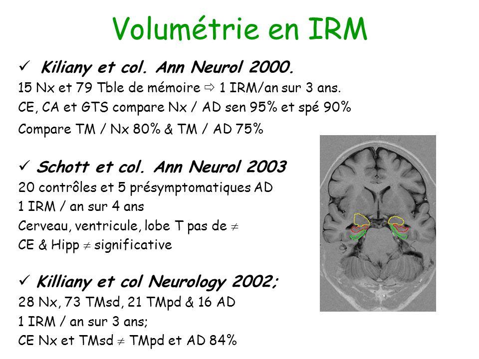 Volumétrie en IRM Kiliany et col. Ann Neurol 2000.