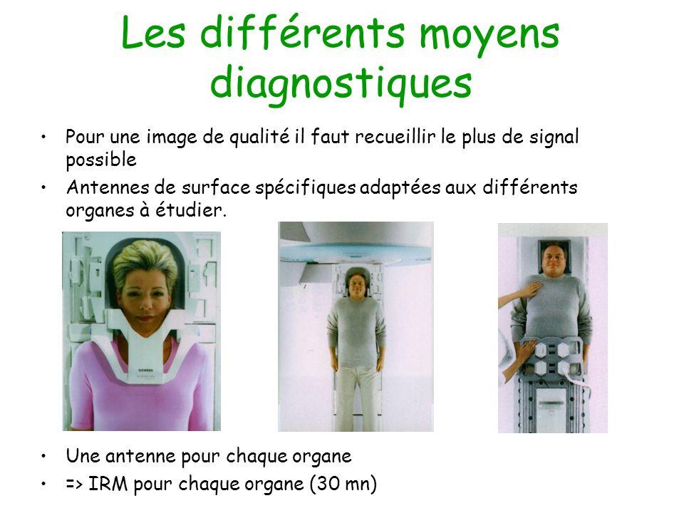 Les différents moyens diagnostiques