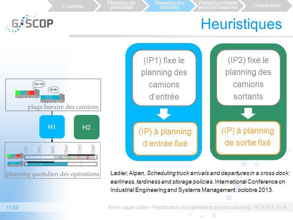 Heuristiques (IP1) fixe le planning des camions d'entrée