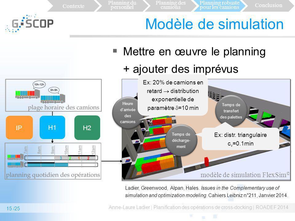 Contexte Planning du personnel. Planning des camions. Planning robuste pour les camions. Conclusion.