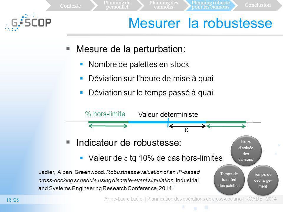 Mesurer la robustesse Mesure de la perturbation: