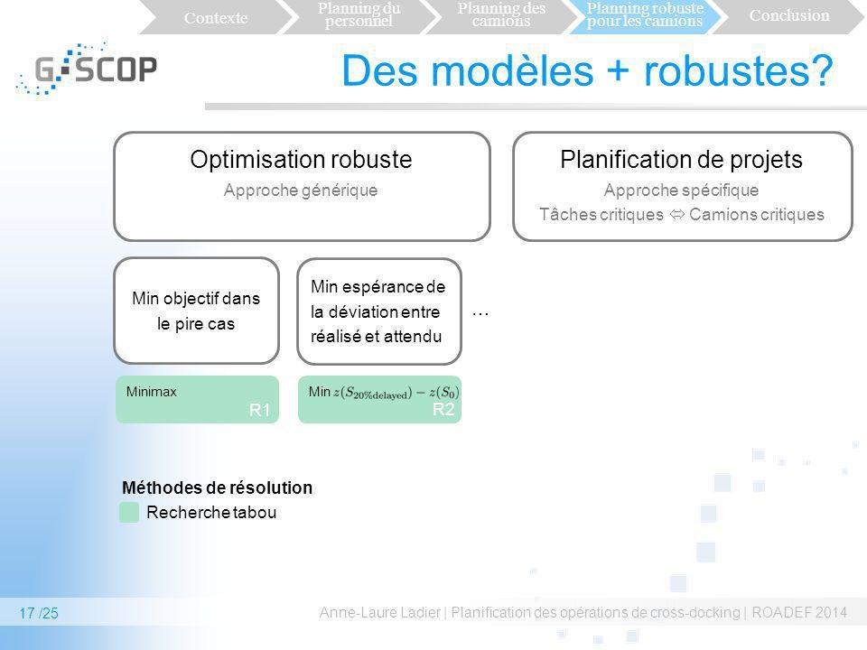 Des modèles + robustes Optimisation robuste Planification de projets