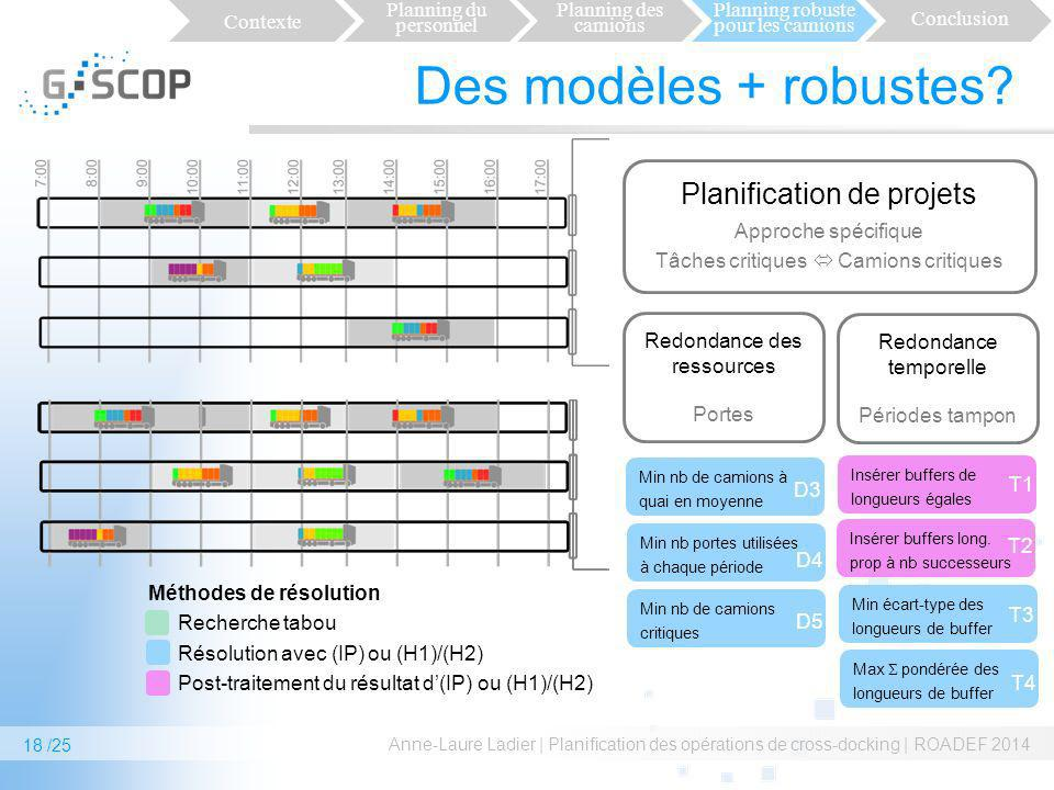 Des modèles + robustes Planification de projets Contexte