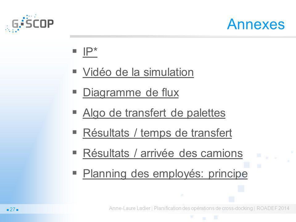 Annexes IP* Vidéo de la simulation Diagramme de flux