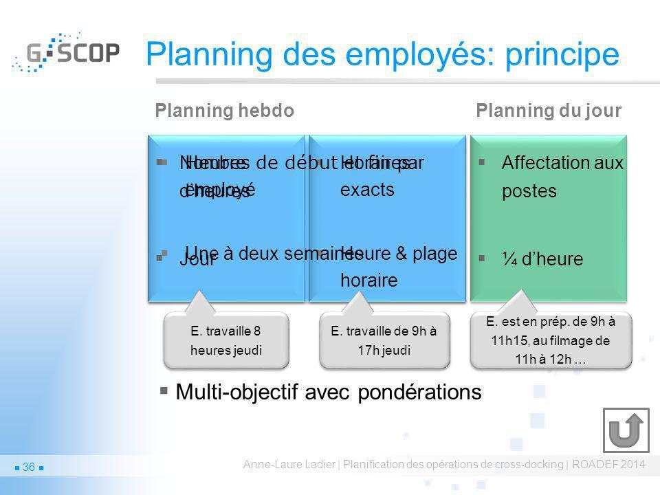 Planning des employés: principe