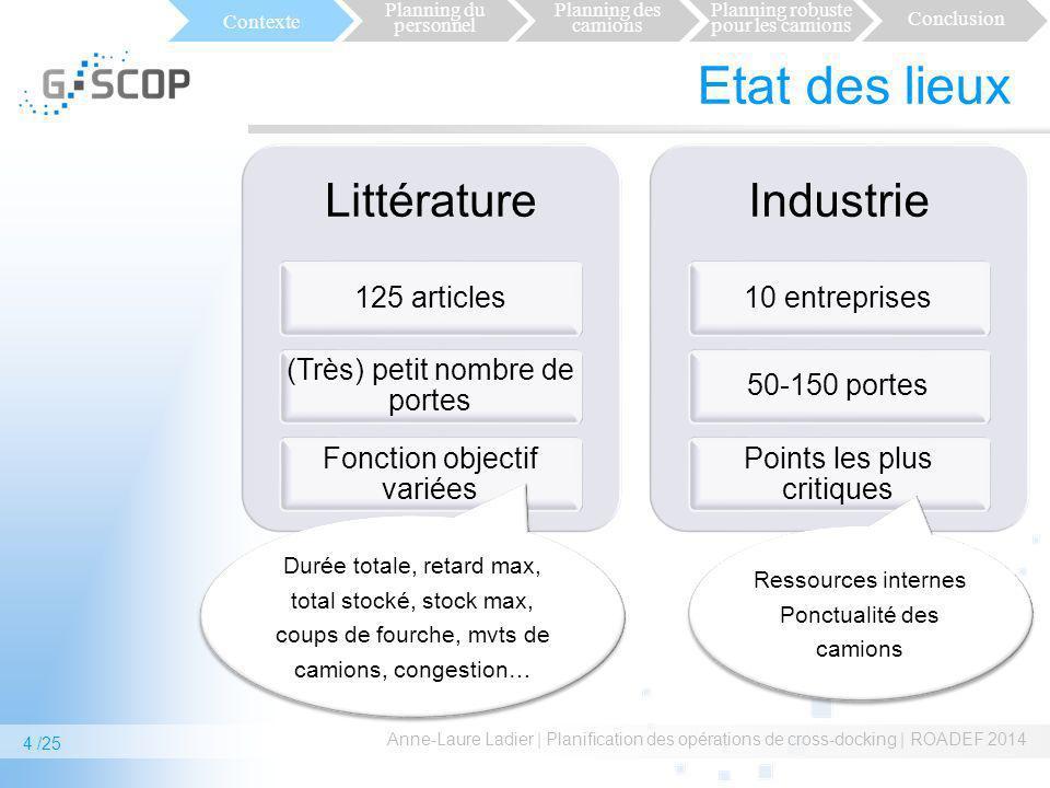 Etat des lieux Littérature Industrie 125 articles