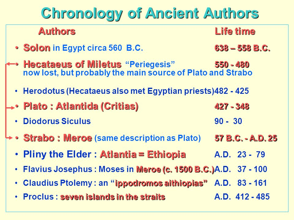 Chronology of Ancient Authors
