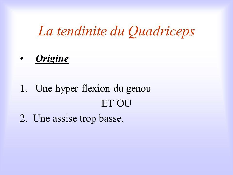 La tendinite du Quadriceps