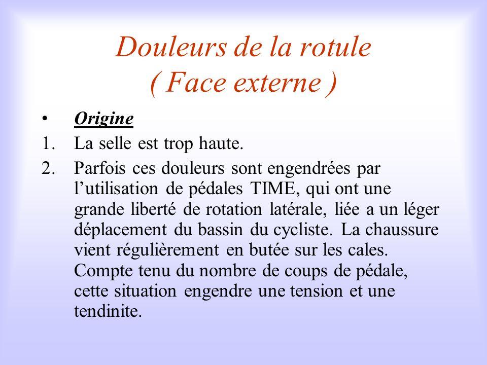 Douleurs de la rotule ( Face externe )