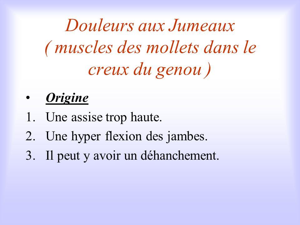 Douleurs aux Jumeaux ( muscles des mollets dans le creux du genou )