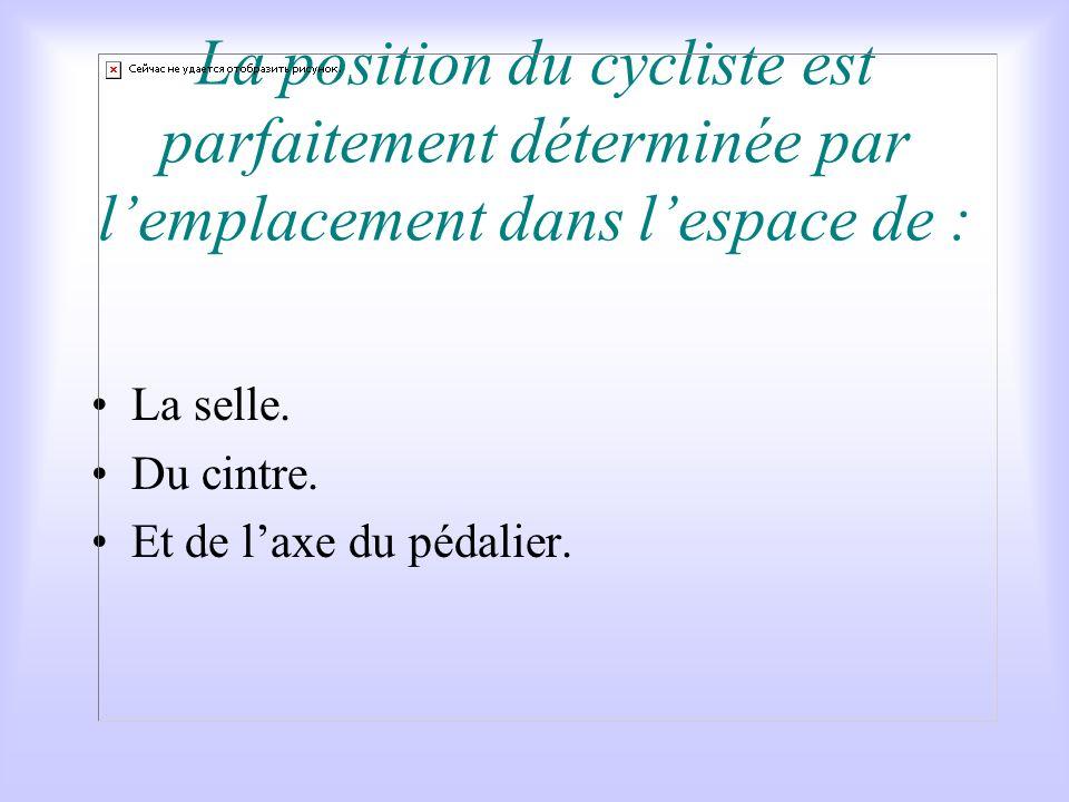 La position du cycliste est parfaitement déterminée par l'emplacement dans l'espace de :