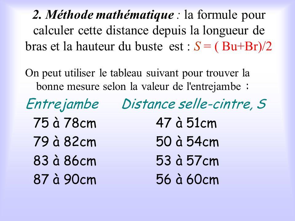 Entrejambe Distance selle-cintre, S 75 à 78cm 47 à 51cm