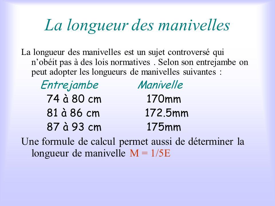 La longueur des manivelles