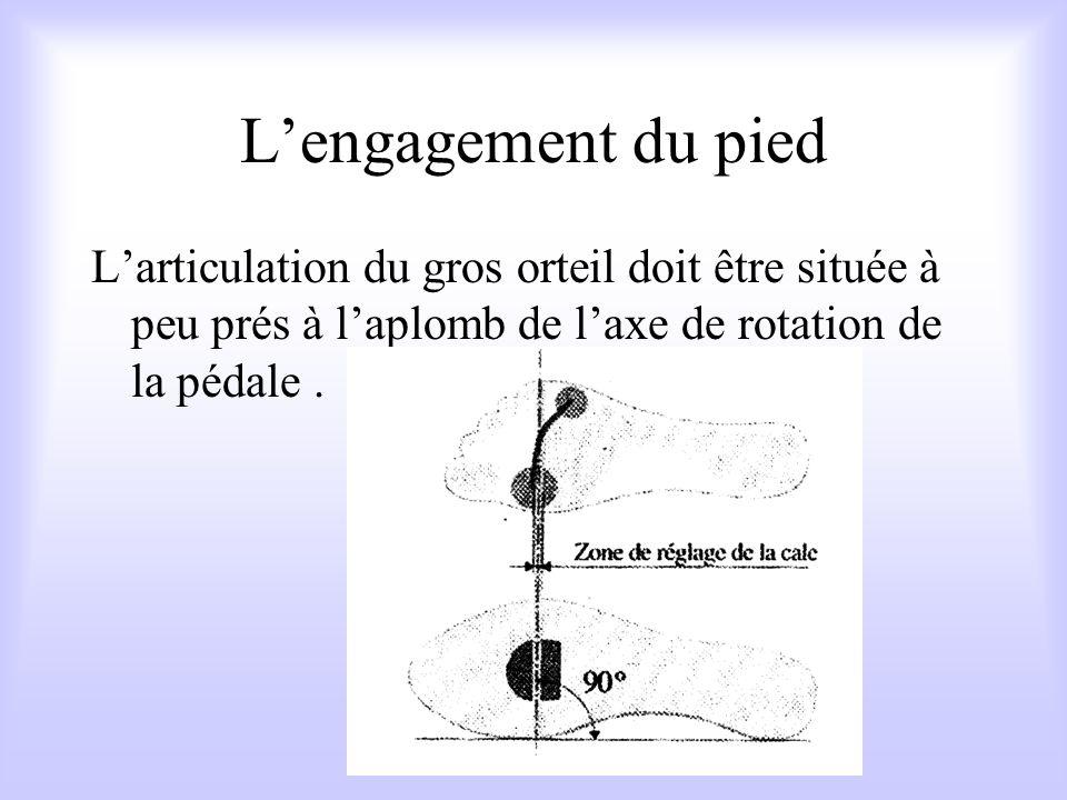 L'engagement du pied L'articulation du gros orteil doit être située à peu prés à l'aplomb de l'axe de rotation de la pédale .