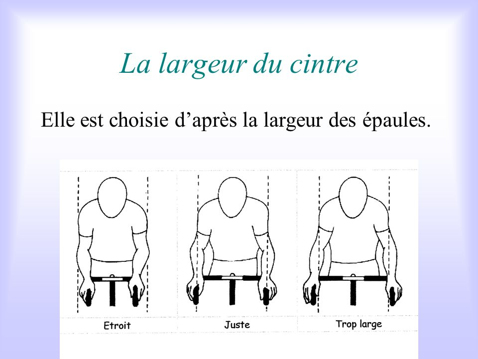 La largeur du cintre Elle est choisie d'après la largeur des épaules.