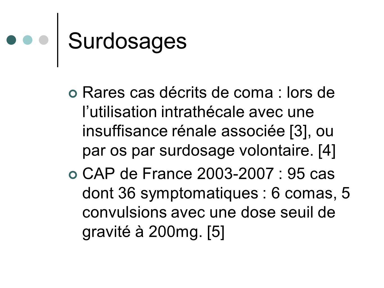 Surdosages