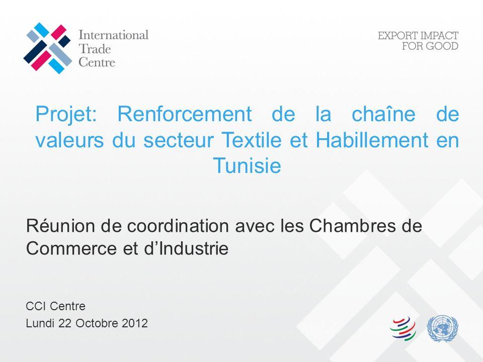 Projet: Renforcement de la chaîne de valeurs du secteur Textile et Habillement en Tunisie