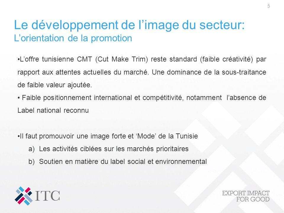 Le développement de l'image du secteur: L'orientation de la promotion