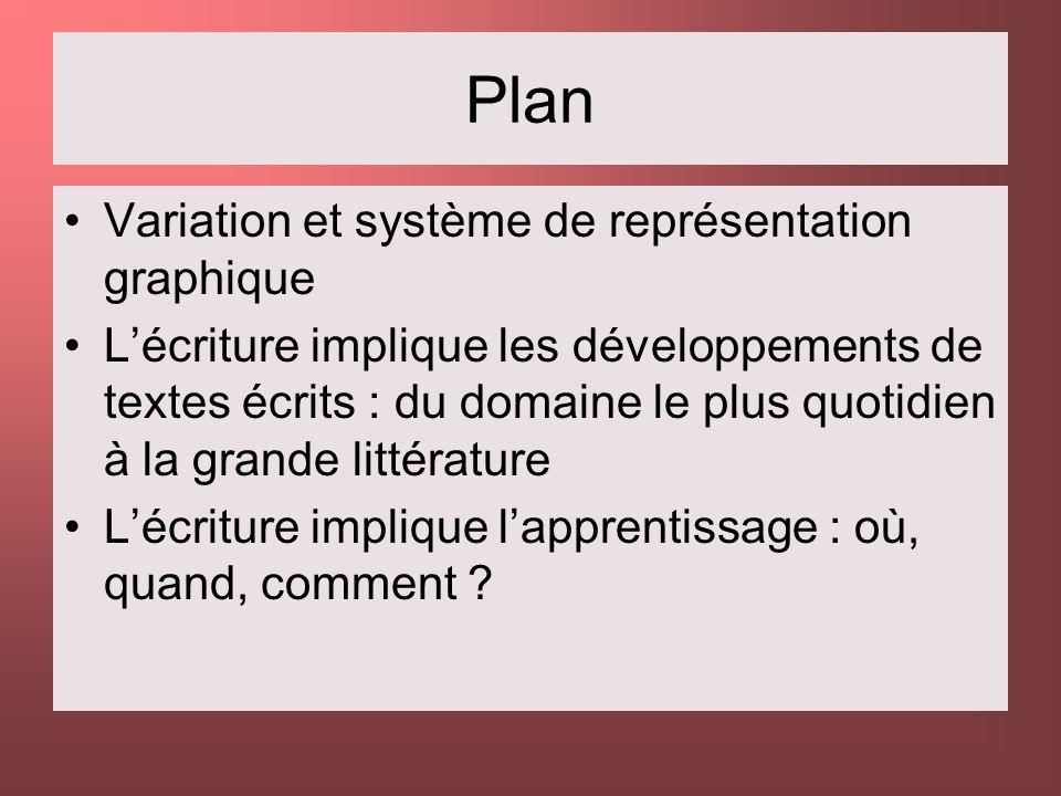 Plan Variation et système de représentation graphique
