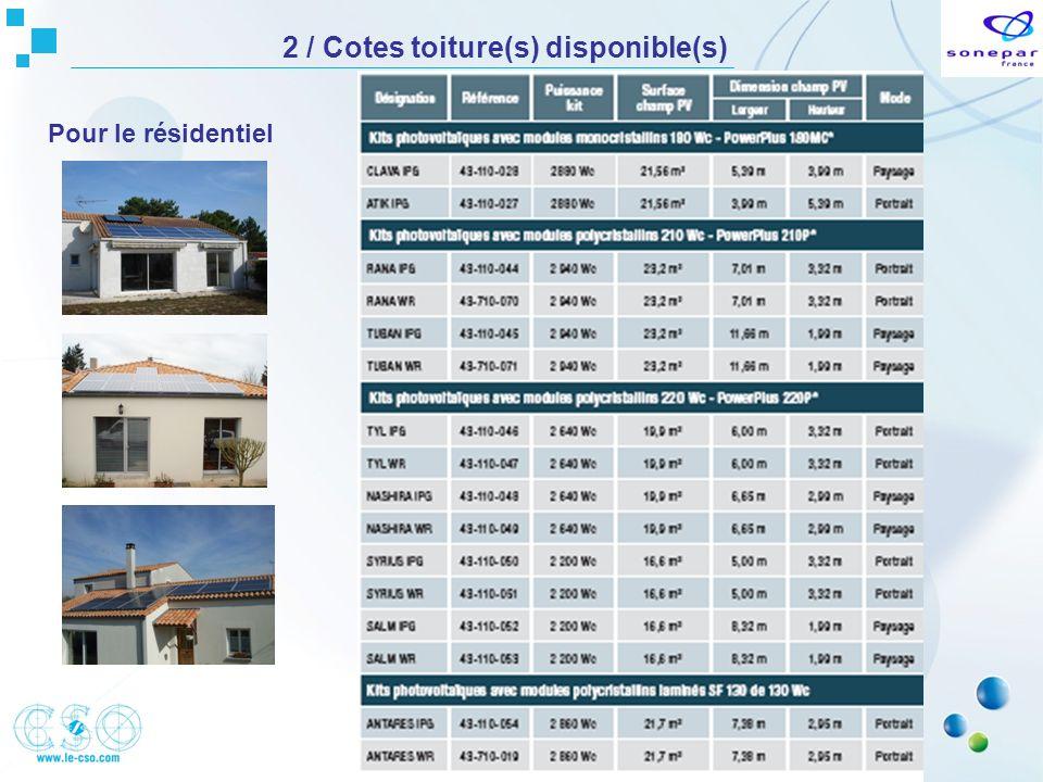 2 / Cotes toiture(s) disponible(s)