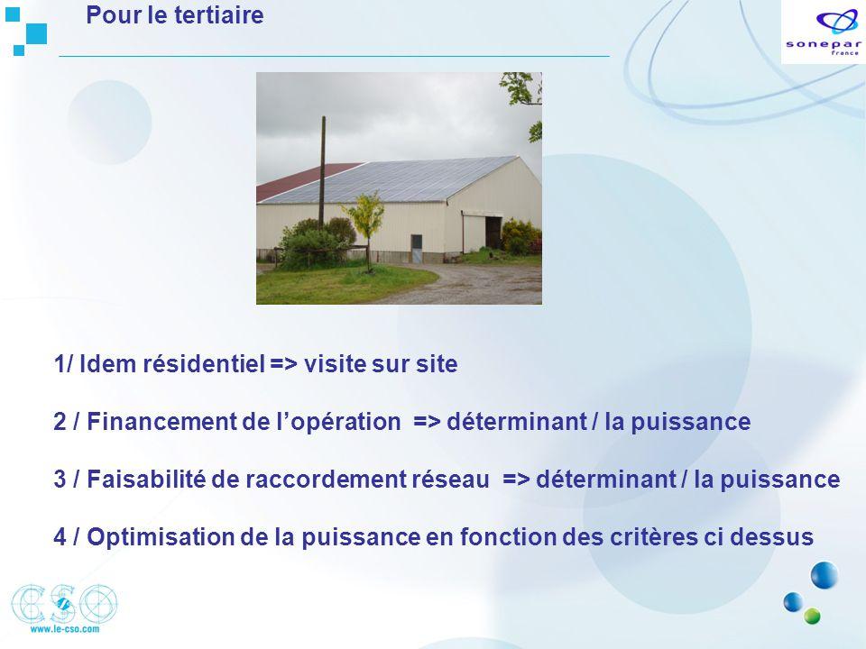 Pour le tertiaire 1/ Idem résidentiel => visite sur site. 2 / Financement de l'opération => déterminant / la puissance.