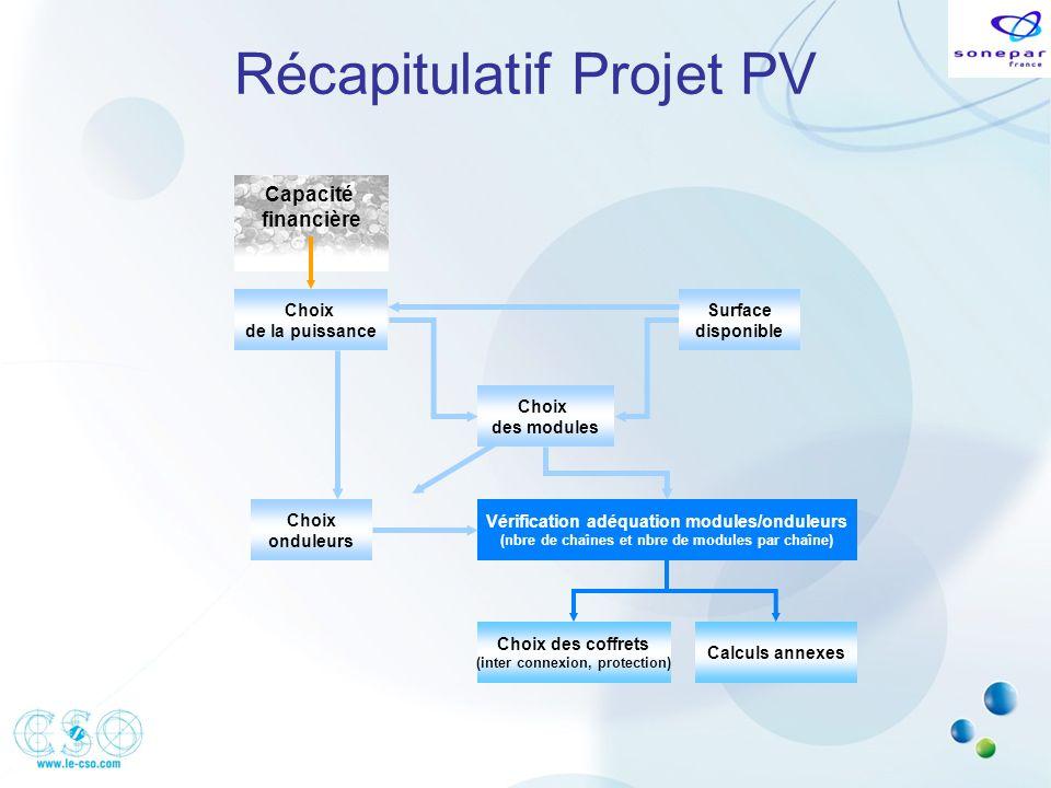 Récapitulatif Projet PV