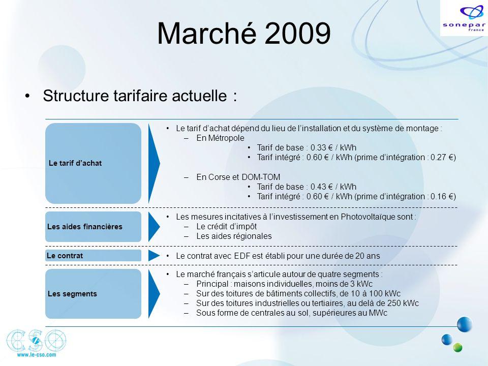 Marché 2009 Structure tarifaire actuelle :