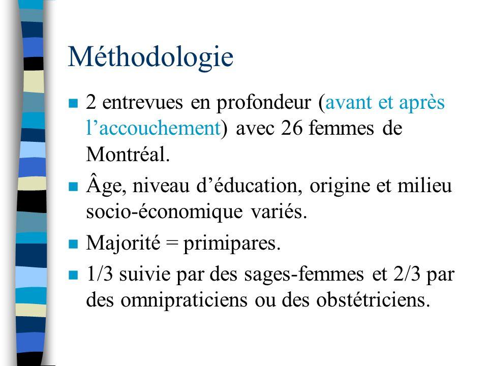 Méthodologie 2 entrevues en profondeur (avant et après l'accouchement) avec 26 femmes de Montréal.