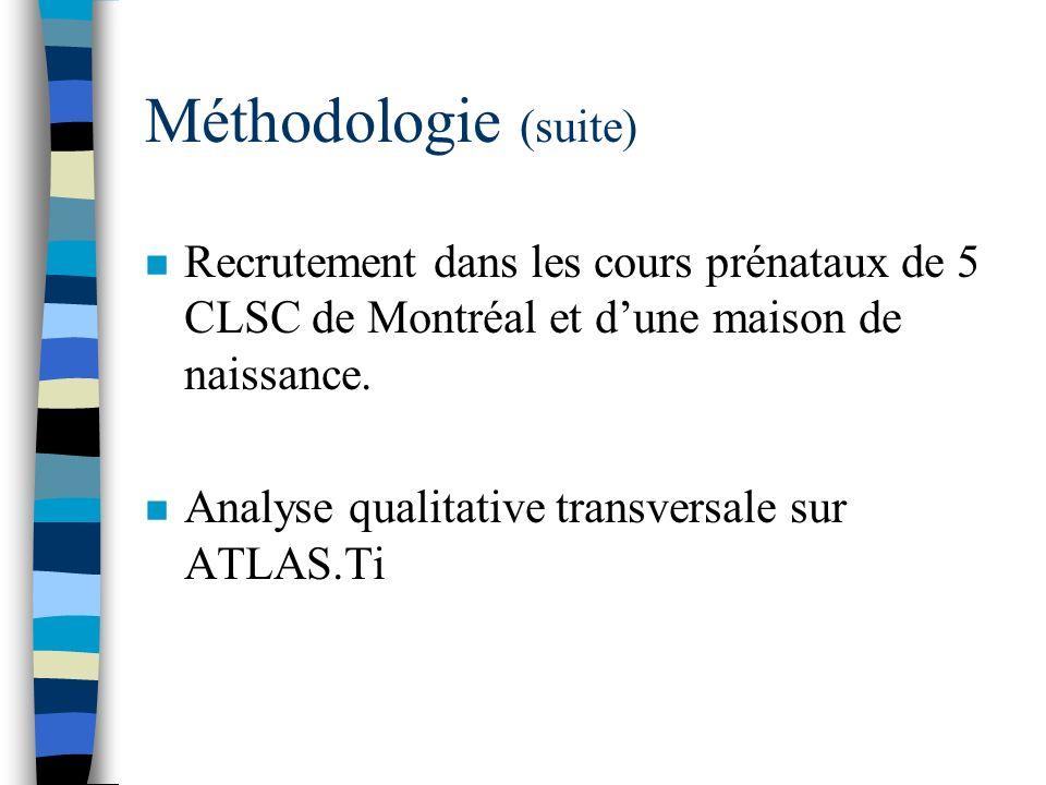Méthodologie (suite) Recrutement dans les cours prénataux de 5 CLSC de Montréal et d'une maison de naissance.