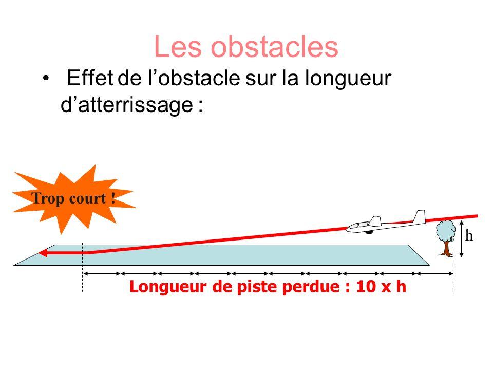 Les obstacles Effet de l'obstacle sur la longueur d'atterrissage :