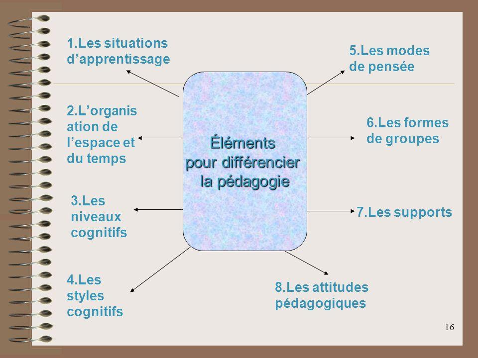 Éléments pour différencier la pédagogie 1.Les situations
