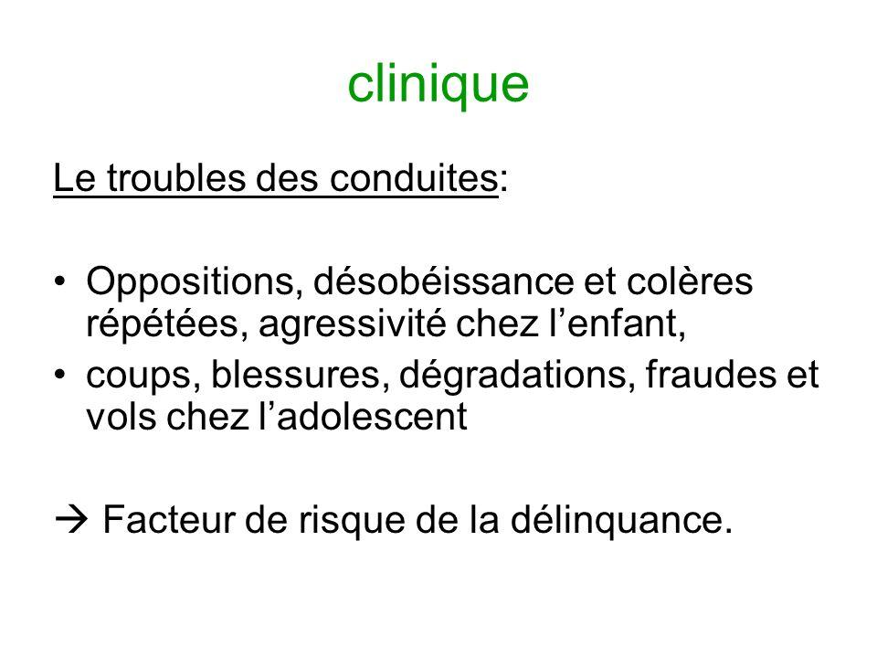 clinique Le troubles des conduites:
