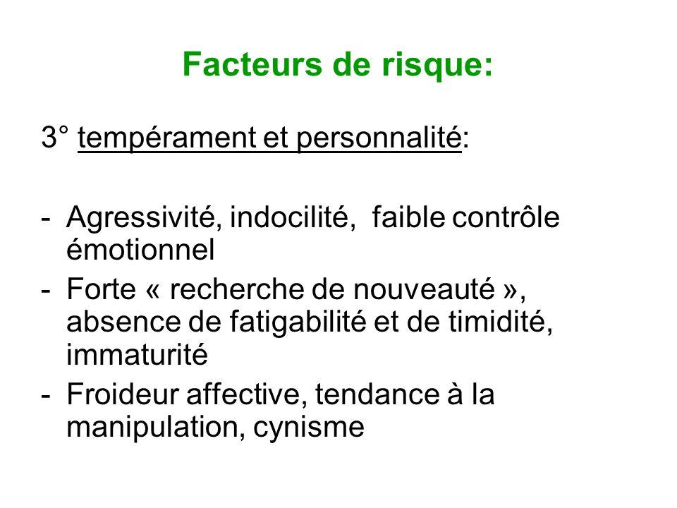 Facteurs de risque: 3° tempérament et personnalité: