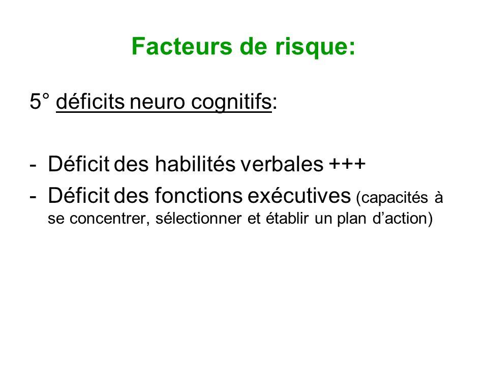 Facteurs de risque: 5° déficits neuro cognitifs: