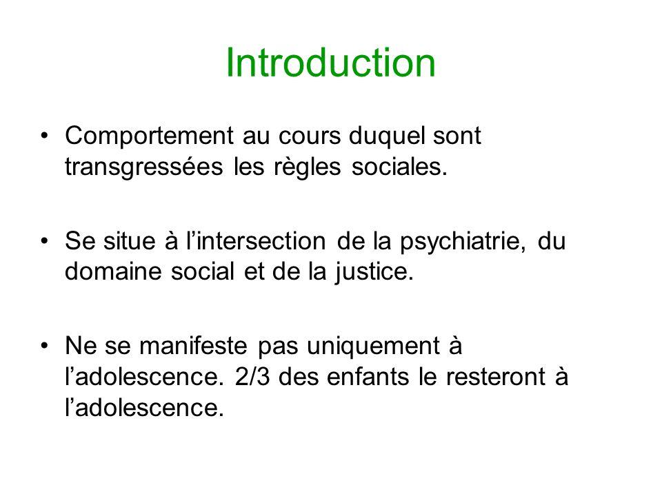 Introduction Comportement au cours duquel sont transgressées les règles sociales.