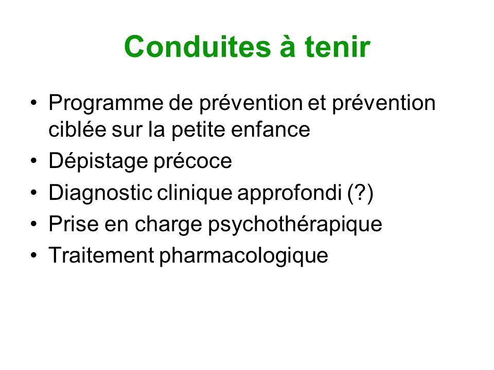 Conduites à tenir Programme de prévention et prévention ciblée sur la petite enfance. Dépistage précoce.