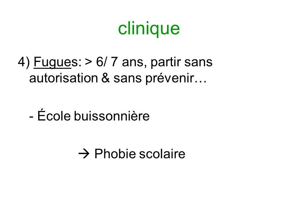 clinique 4) Fugues: > 6/ 7 ans, partir sans autorisation & sans prévenir… - École buissonnière.