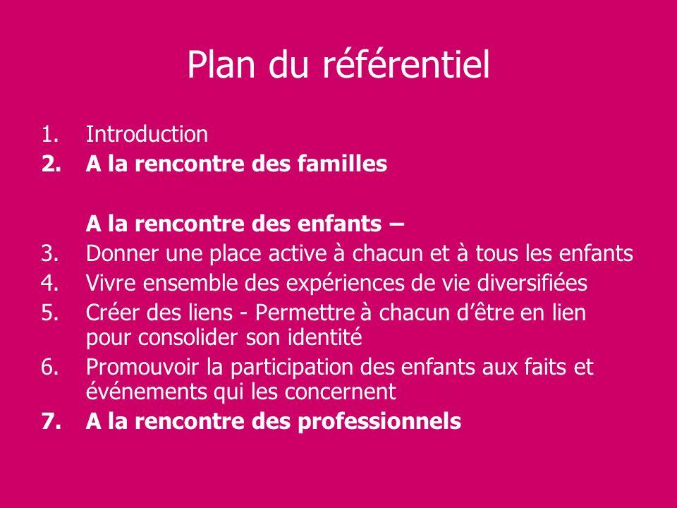 Plan du référentiel Introduction A la rencontre des familles
